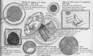 """Le gourmet solitaire, chapitre IV : un bol d'anguilles grillées sur du riz """"Unagi-don"""""""